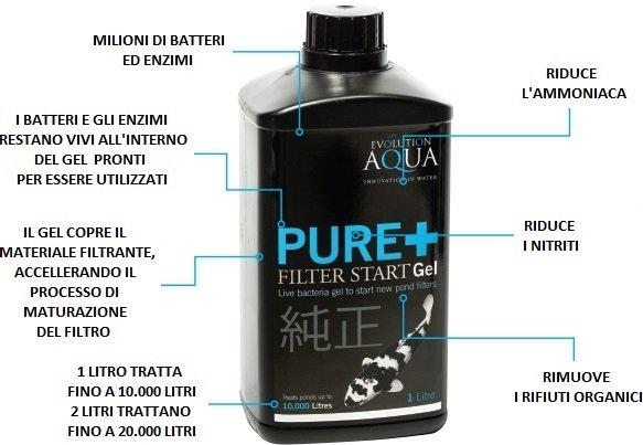 PureFilterStartGel-caratteristiche